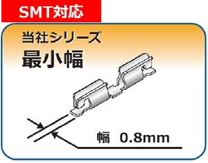 省スペース シールドクリップ SD02017-31 幅 0.8 mm SMT対応 RoHS指令対応品