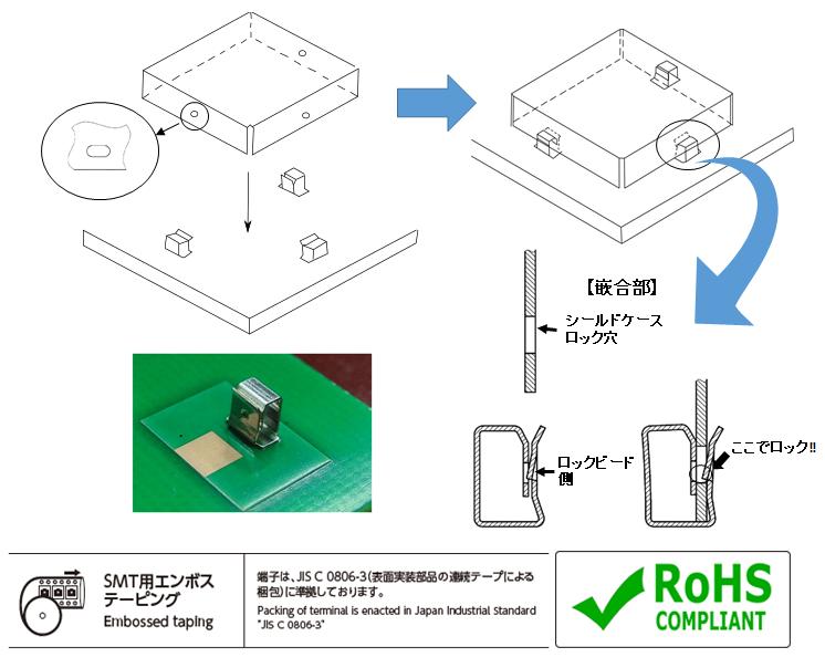 【開発中製品】 シールドクリップ ロック機構付き SMT対応 RoHS指令対応品
